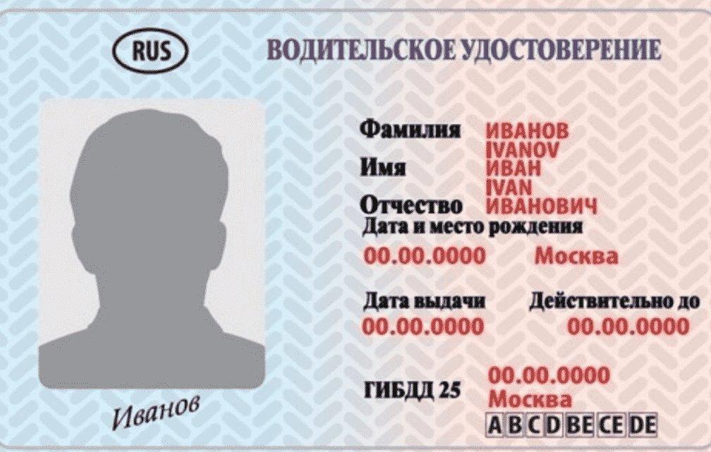 Получение водительских прав и военный билет